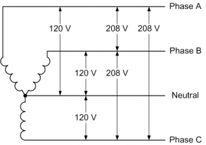 208v-wiring-diagram-3-phase-4-wire
